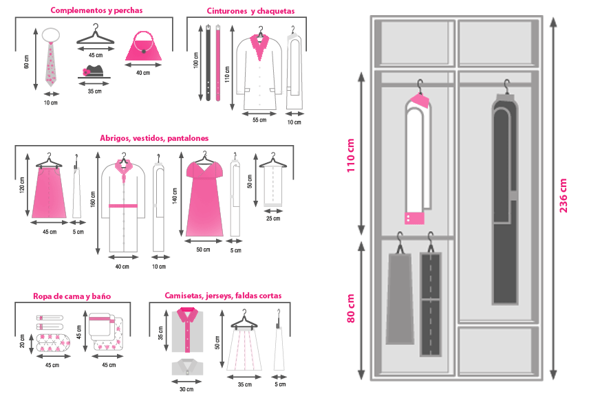 C mo organizar un armario en 5 pasos - Organizacion de armarios empotrados ...
