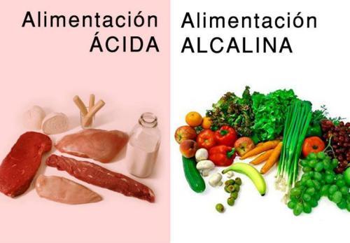 acido-alcalino1-1
