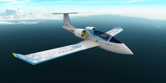 Innovación y conceptos visionarios en los aviones del futuro